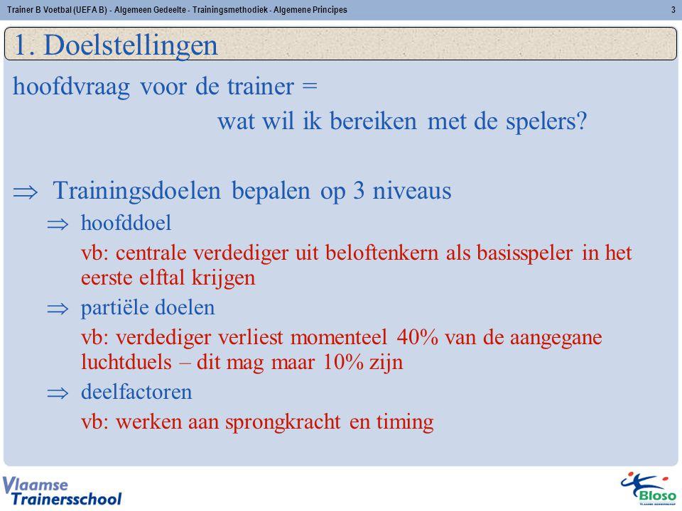 Trainer B Voetbal (UEFA B) - Algemeen Gedeelte - Trainingsmethodiek - Algemene Principes3 1. Doelstellingen hoofdvraag voor de trainer = wat wil ik be