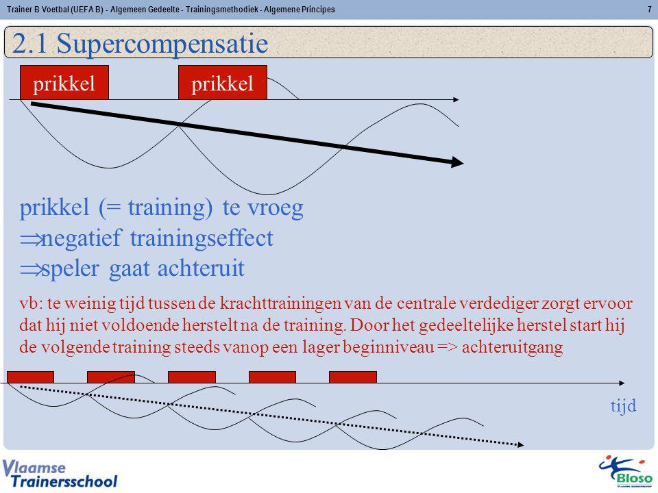 Trainer B Voetbal (UEFA B) - Algemeen Gedeelte - Trainingsmethodiek - Algemene Principes7 2.1 Supercompensatie prikkel (= training) te vroeg  negatie