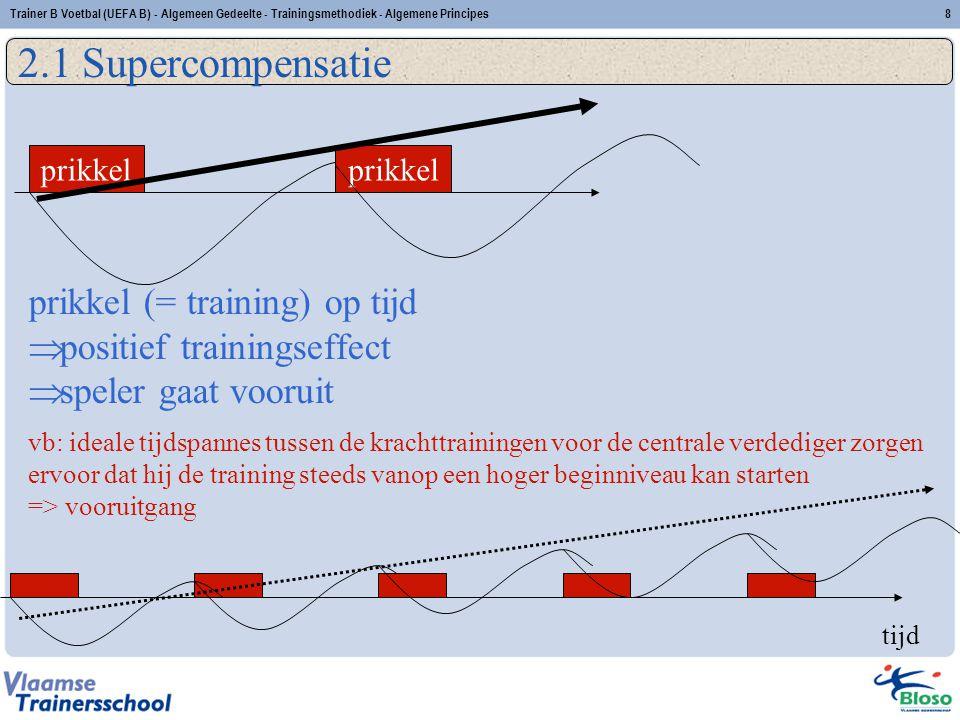 Trainer B Voetbal (UEFA B) - Algemeen Gedeelte - Trainingsmethodiek - Algemene Principes8 2.1 Supercompensatie prikkel (= training) op tijd  positief