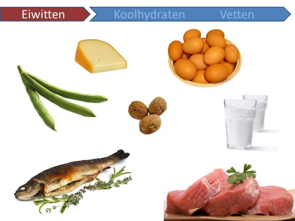 Eiwitten (proteïnen) Eiwitmoleculen zijn opgebouwd uit een groot aantal aan elkaar gekoppelde aminozuurmoleculen (polymeer) In eiwitten van de mens komen twintig verschillende aminozuren voor.