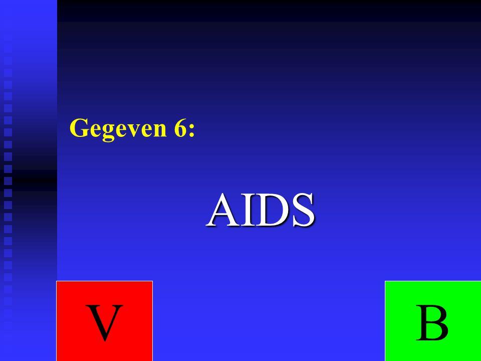 virus gastheercel 1 5 4 3 2 6 1 : DNA dringt binnen in cel 2 : nieuw DNA wordt gemaakt 3 : eiwitmantels worden gevormd 4 : nieuwe virussen ontstaan 5 : gastheercel gaat stuk 6 : virussen zoeken gastheercellen