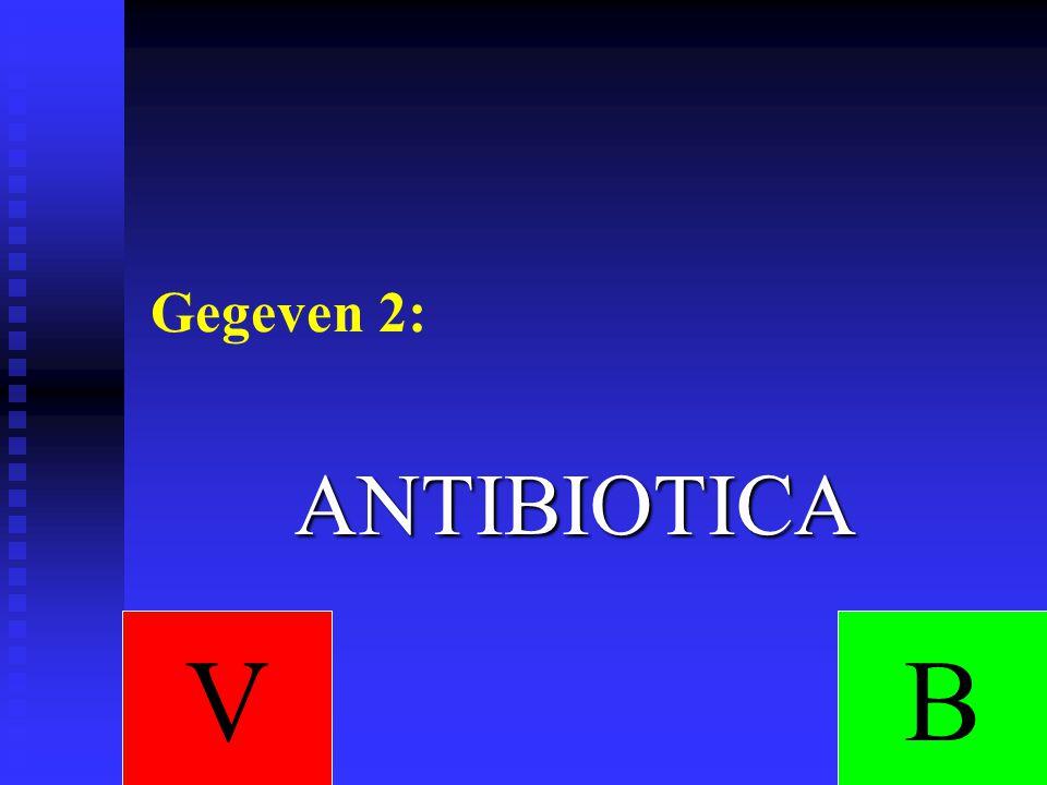 Gegeven 2: ANTIBIOTICA VB