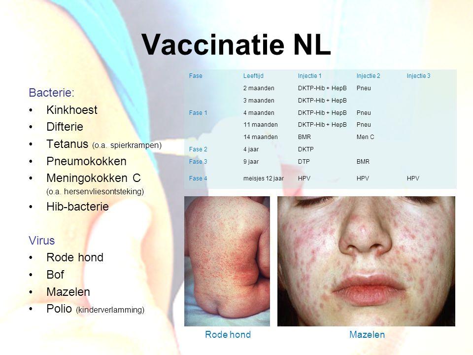 Vaccinatie NL Bacterie: Kinkhoest Difterie Tetanus (o.a. spierkrampen) Pneumokokken Meningokokken C (o.a. hersenvliesontsteking) Hib-bacterie Virus Ro