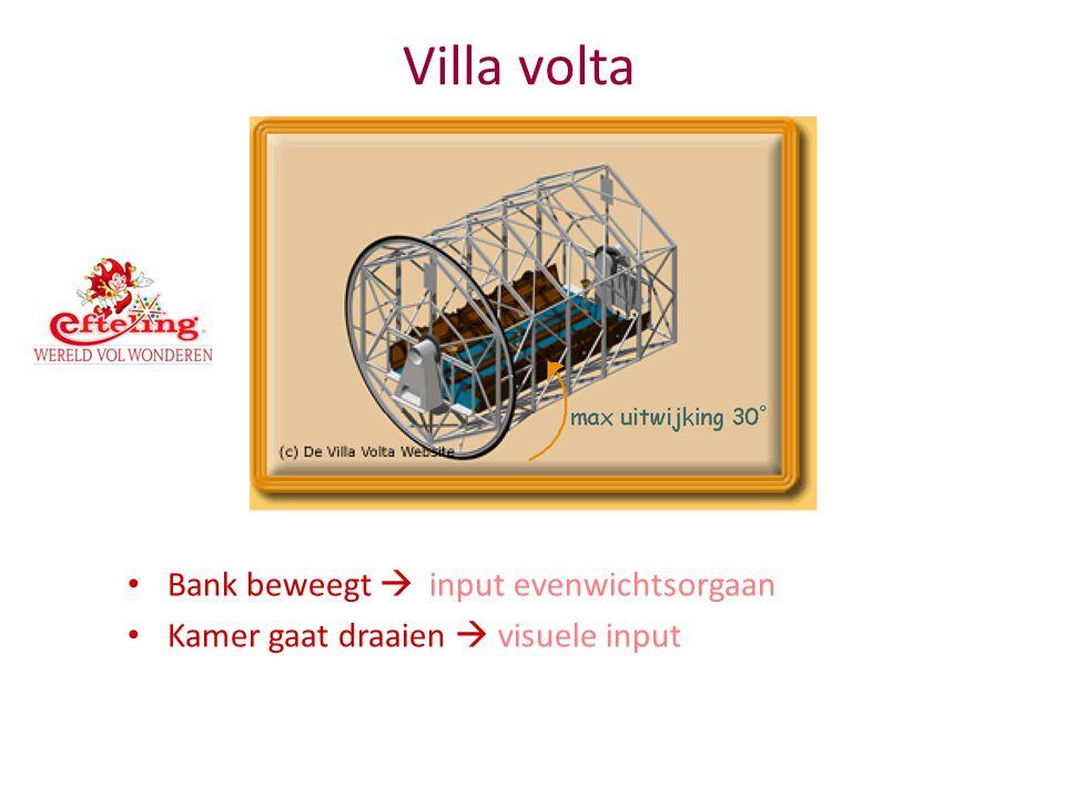 Villa volta Bank beweegt  input evenwichtsorgaan Kamer gaat draaien  visuele input