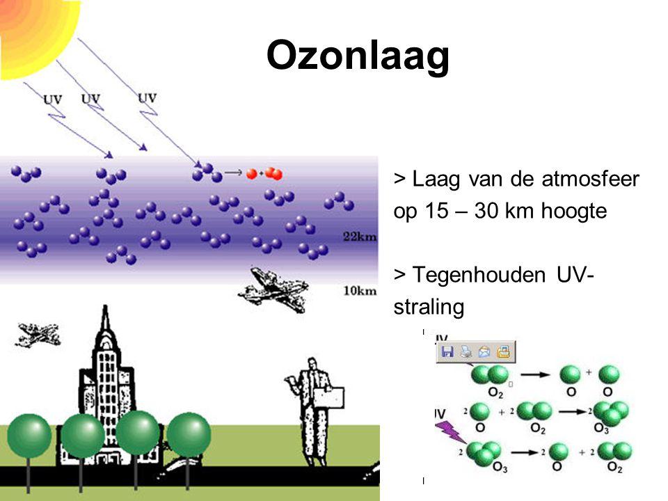 Ozonlaag > Laag van de atmosfeer op 15 – 30 km hoogte > Tegenhouden UV- straling