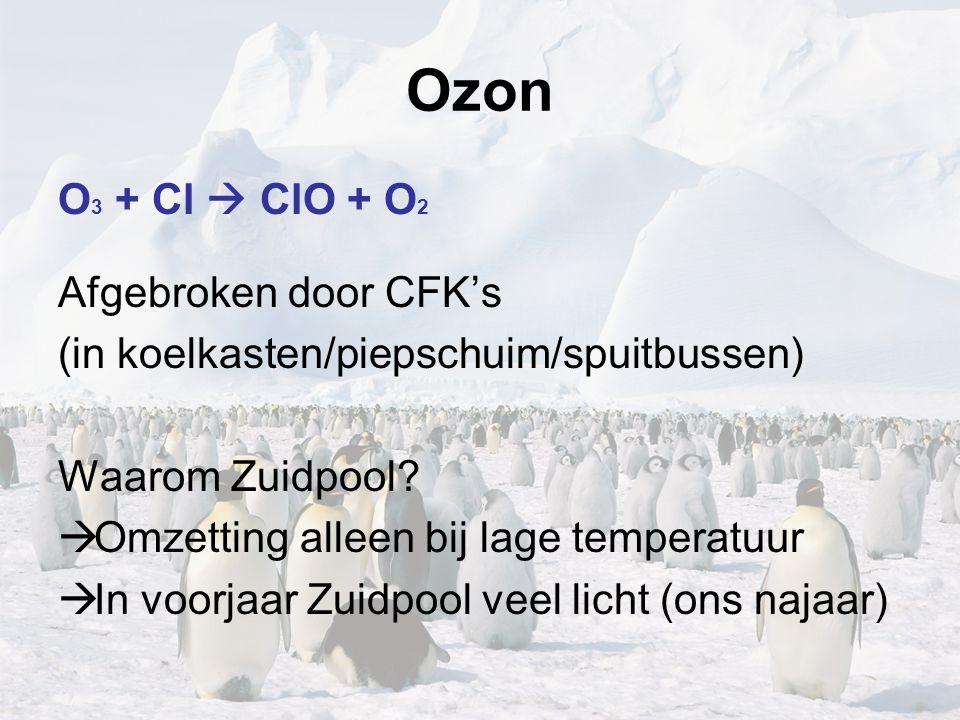 Ozon O 3 + Cl  ClO + O 2 Afgebroken door CFK's (in koelkasten/piepschuim/spuitbussen) Waarom Zuidpool?  Omzetting alleen bij lage temperatuur  In v