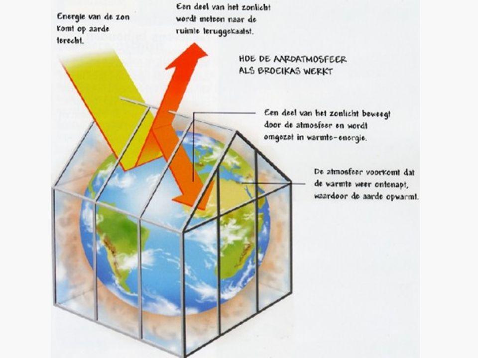 Broeikasgassen: CO 2 stijgt door: Verbranding steenkool, aardolie, benzine, aardgas etc Ontbossing Methaan (CH 4 ) stijgt door: Veeteelt (uit mest) Moerasgas (ontdooiende bodem) Methaan 20x sterker broeikasgas dan CO 2