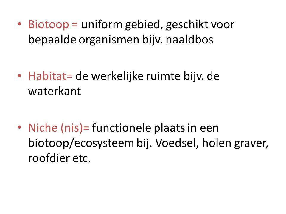 Biotoop = uniform gebied, geschikt voor bepaalde organismen bijv. naaldbos Habitat= de werkelijke ruimte bijv. de waterkant Niche (nis)= functionele p