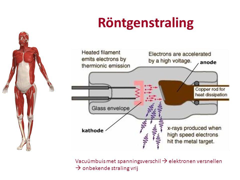Röntgenstraling Vacuümbuis met spanningsverschil  elektronen versnellen  onbekende straling vrij
