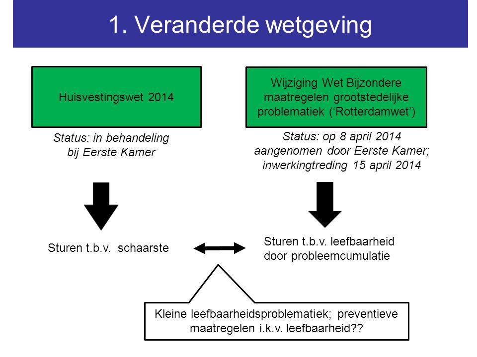 1. Veranderde wetgeving Huisvestingswet 2014 Wijziging Wet Bijzondere maatregelen grootstedelijke problematiek ('Rotterdamwet') Sturen t.b.v. schaarst