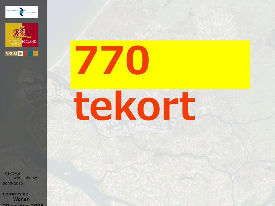 Taskforce Woningbouw 2005-2010 commissie Wonen 29 oktober 2008 770 tekort