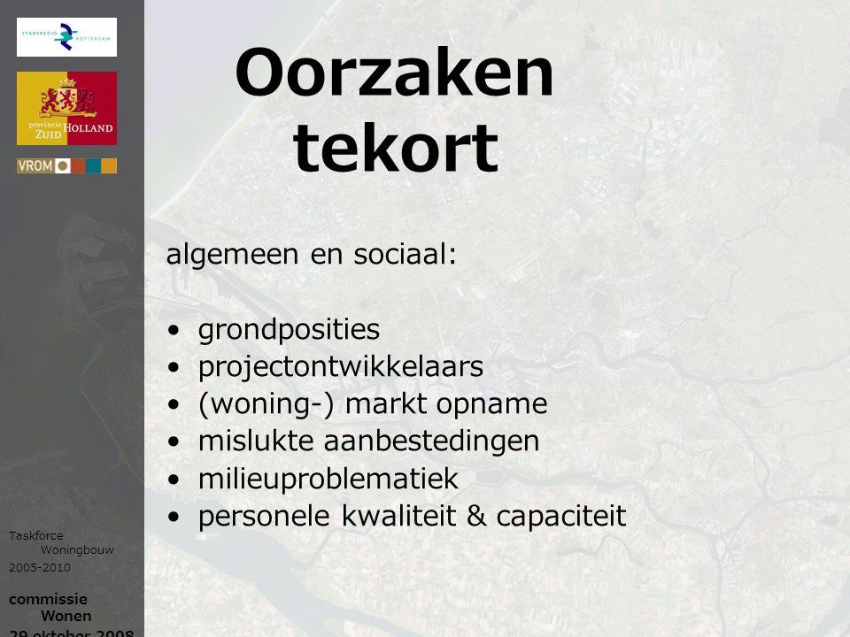 Oorzaken tekort algemeen en sociaal: grondposities projectontwikkelaars (woning-) markt opname mislukte aanbestedingen milieuproblematiek personele kw