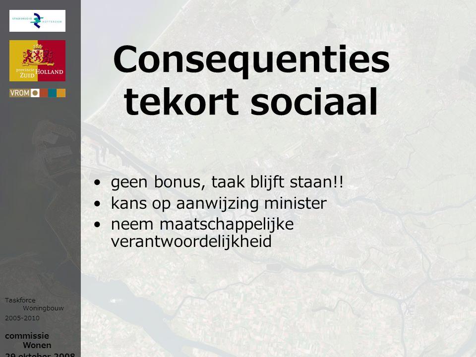 Consequenties tekort sociaal geen bonus, taak blijft staan!! kans op aanwijzing minister neem maatschappelijke verantwoordelijkheid Taskforce Woningbo