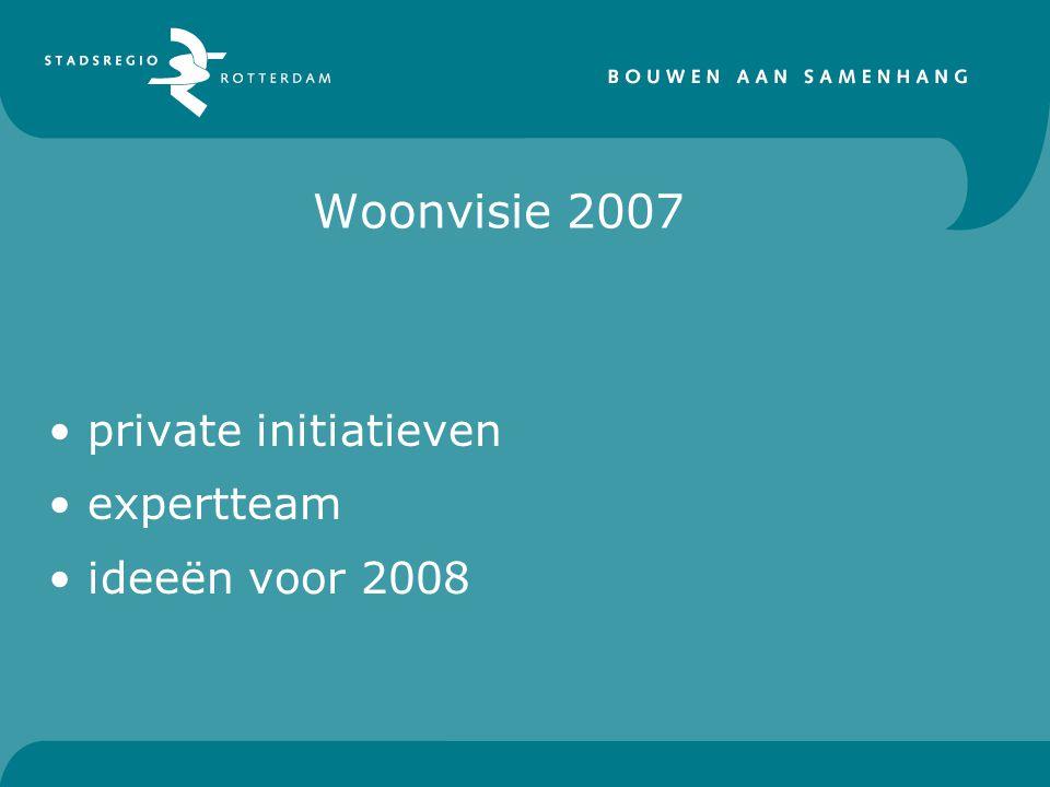 Woonvisie 2007 private initiatieven expertteam ideeën voor 2008