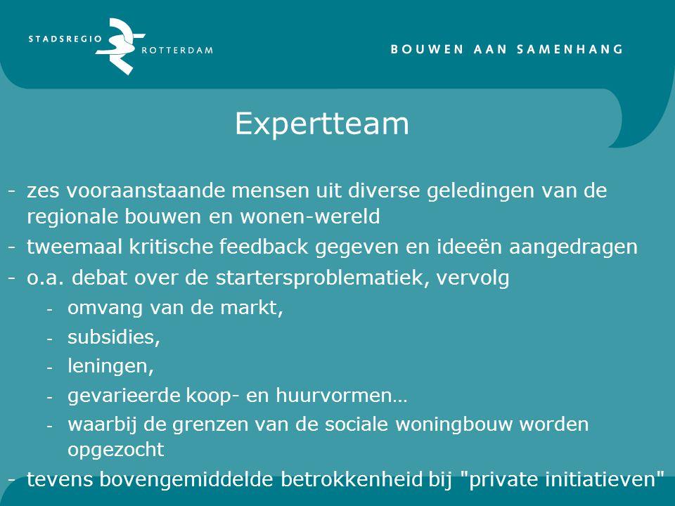 Expertteam -zes vooraanstaande mensen uit diverse geledingen van de regionale bouwen en wonen-wereld -tweemaal kritische feedback gegeven en ideeën aangedragen -o.a.