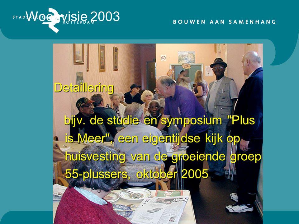 Woonvisie 2003 Detaillering bijv.