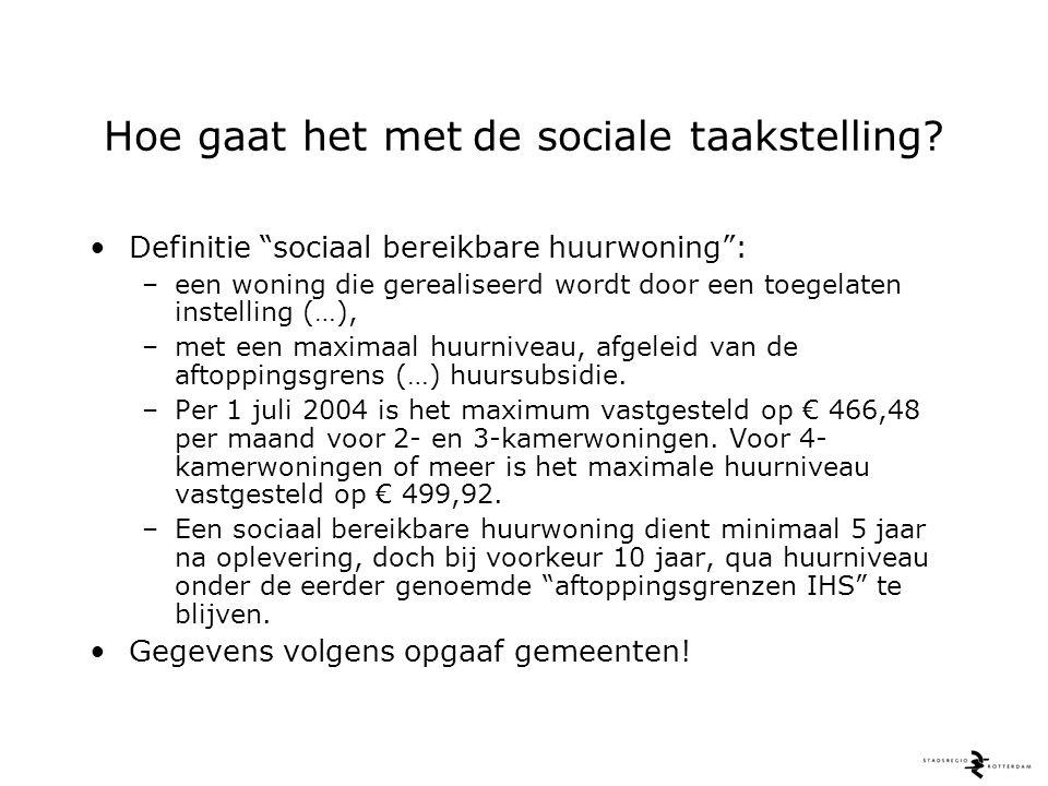 Hoe gaat het met de sociale taakstelling.