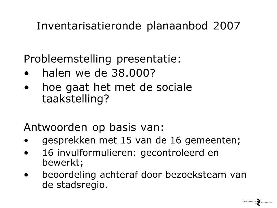 Inventarisatieronde planaanbod 2007 Probleemstelling presentatie: halen we de 38.000.