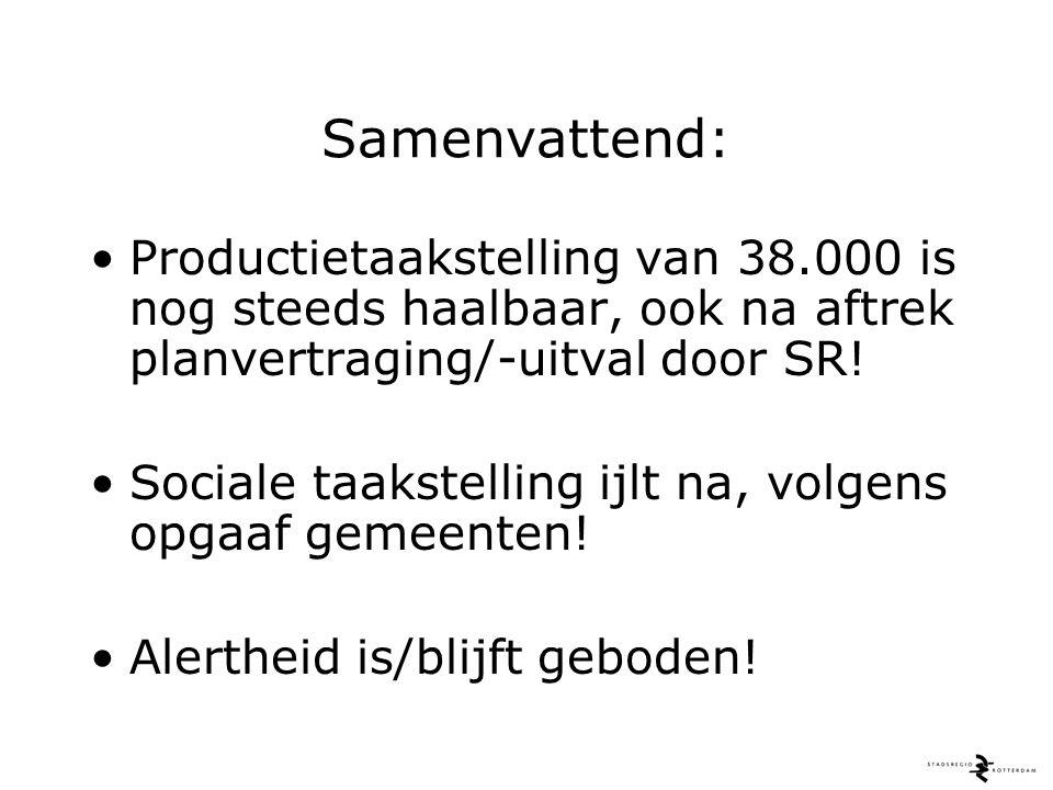 Samenvattend: Productietaakstelling van 38.000 is nog steeds haalbaar, ook na aftrek planvertraging/-uitval door SR.
