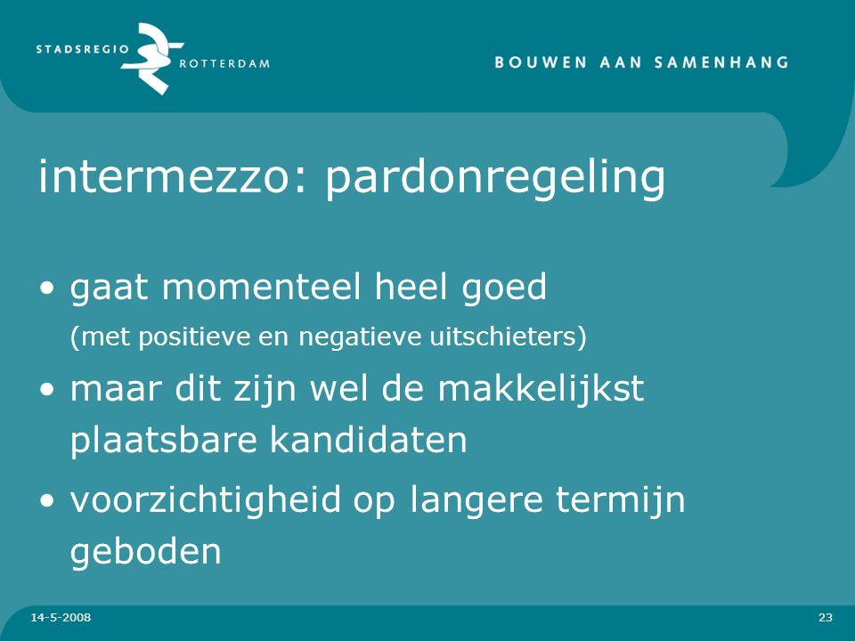 14-5-200823 intermezzo: pardonregeling gaat momenteel heel goed (met positieve en negatieve uitschieters) maar dit zijn wel de makkelijkst plaatsbare kandidaten voorzichtigheid op langere termijn geboden
