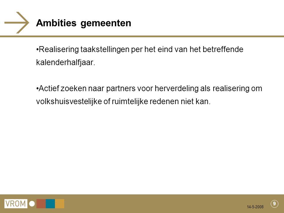 14-5-2008 10 Ambities toezichthouders Formuleren van een niet-negatief saldo van de gemeentelijke resultaten binnen het toezichtsgebied.