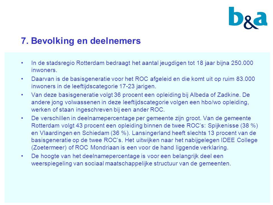 7. Bevolking en deelnemers In de stadsregio Rotterdam bedraagt het aantal jeugdigen tot 18 jaar bijna 250.000 inwoners. Daarvan is de basisgeneratie v