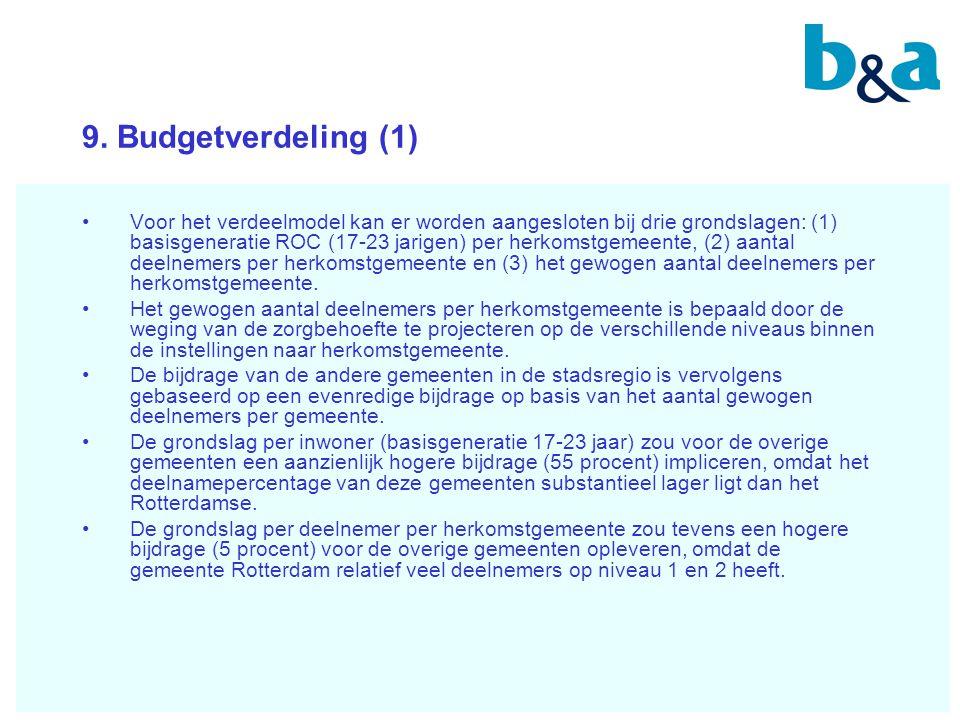 9. Budgetverdeling (1) Voor het verdeelmodel kan er worden aangesloten bij drie grondslagen: (1) basisgeneratie ROC (17-23 jarigen) per herkomstgemeen