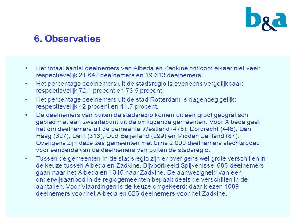 6. Observaties Het totaal aantal deelnemers van Albeda en Zadkine ontloopt elkaar niet veel: respectievelijk 21.642 deelnemers en 19.613 deelnemers. H