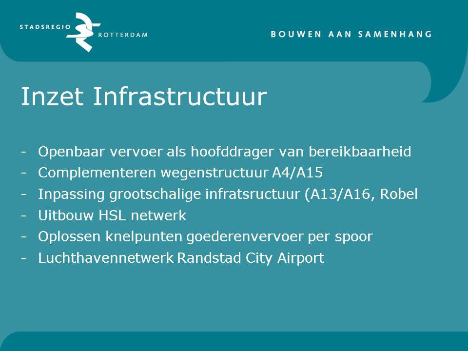 Inzet Infrastructuur -Openbaar vervoer als hoofddrager van bereikbaarheid -Complementeren wegenstructuur A4/A15 -Inpassing grootschalige infratsructuu