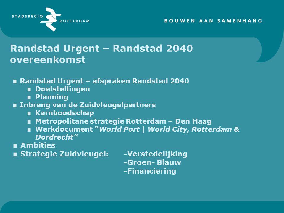 Randstad Urgent – Randstad 2040 overeenkomst. Randstad Urgent – afspraken Randstad 2040. Doelstellingen. Planning. Inbreng van de Zuidvleugelpartners.