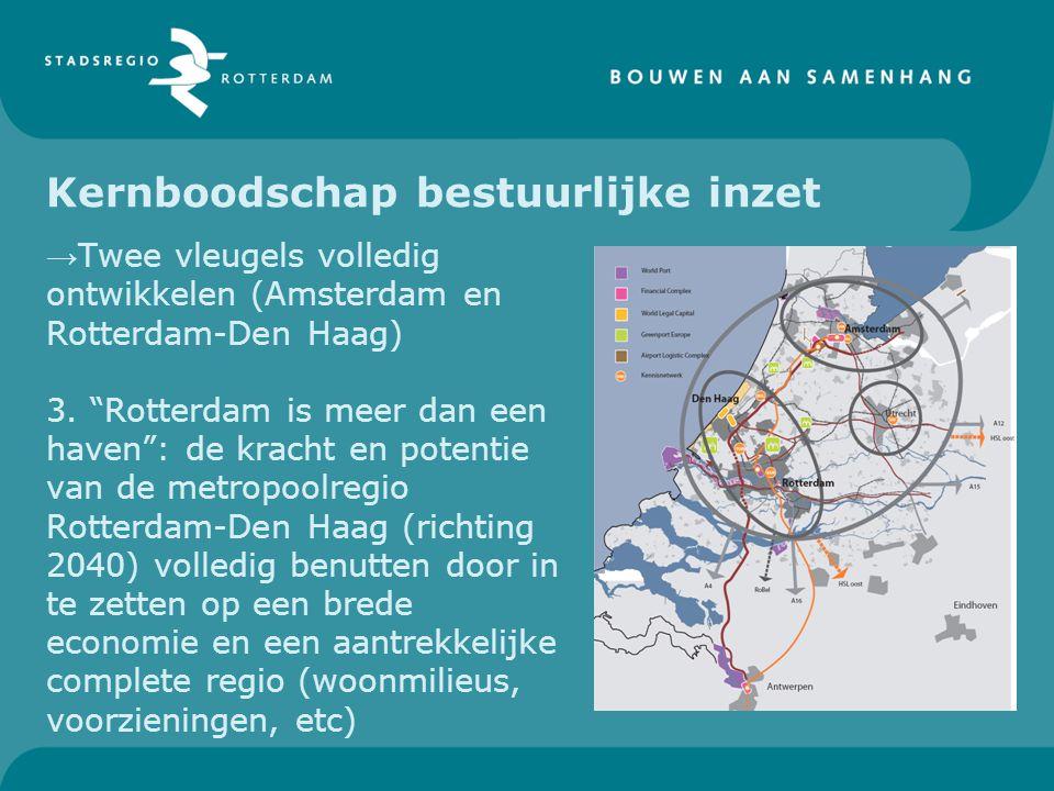 """Kernboodschap bestuurlijke inzet → Twee vleugels volledig ontwikkelen (Amsterdam en Rotterdam-Den Haag) 3. """"Rotterdam is meer dan een haven"""": de krach"""