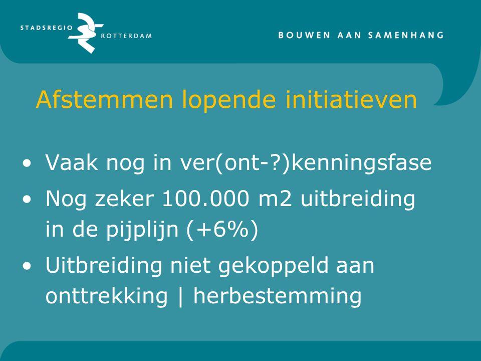 Afstemmen lopende initiatieven Vaak nog in ver(ont- )kenningsfase Nog zeker 100.000 m2 uitbreiding in de pijplijn (+6%) Uitbreiding niet gekoppeld aan onttrekking | herbestemming