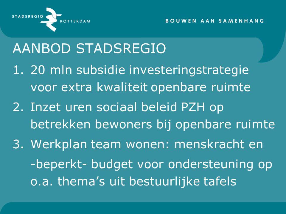 AANBOD STADSREGIO 1.20 mln subsidie investeringstrategie voor extra kwaliteit openbare ruimte 2.Inzet uren sociaal beleid PZH op betrekken bewoners bi