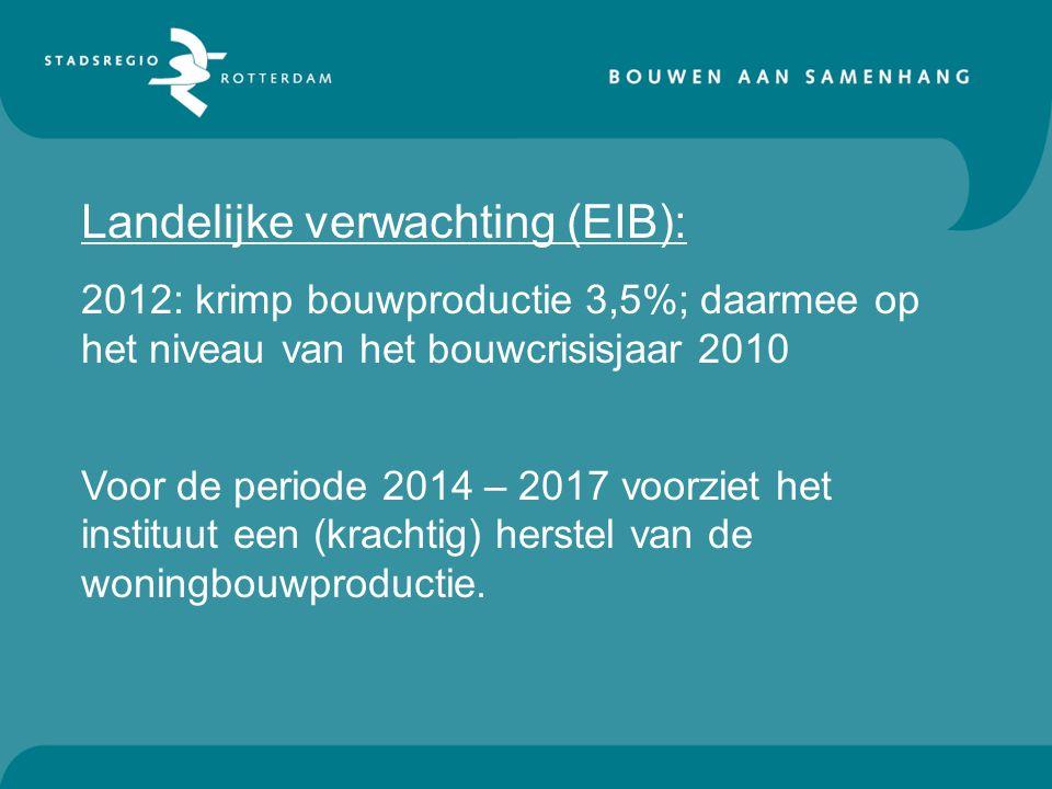 Landelijke verwachting (EIB): 2012: krimp bouwproductie 3,5%; daarmee op het niveau van het bouwcrisisjaar 2010 Voor de periode 2014 – 2017 voorziet h