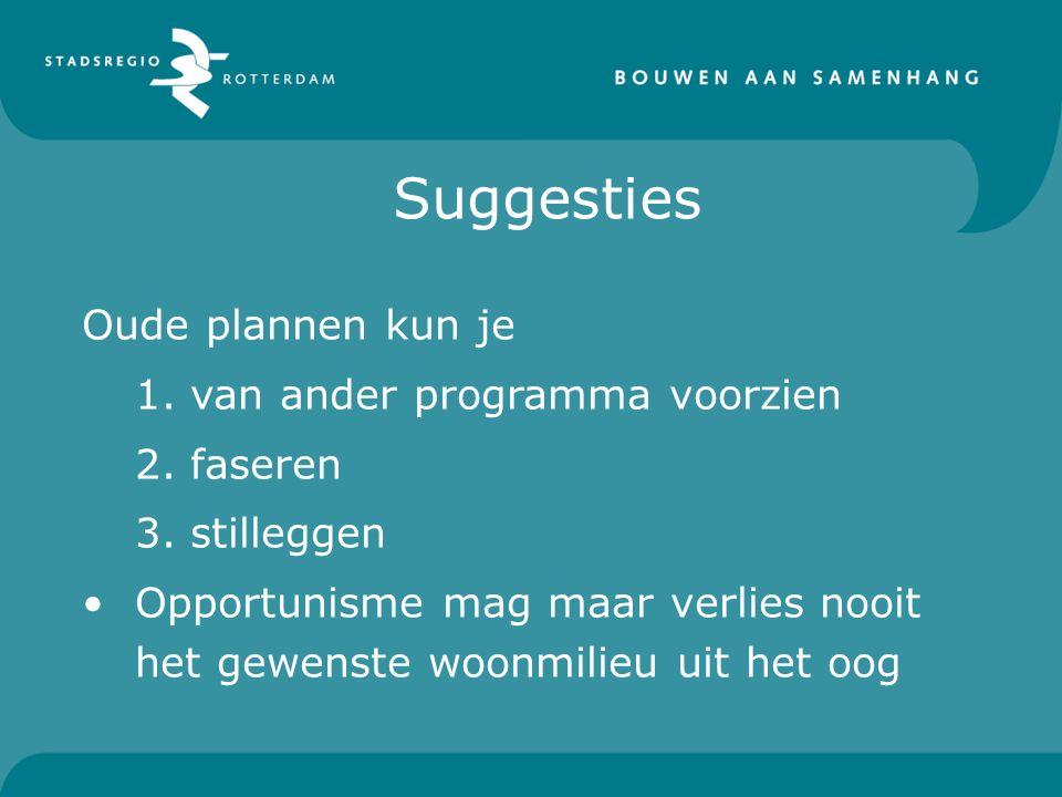 Suggesties Oude plannen kun je 1. van ander programma voorzien 2.