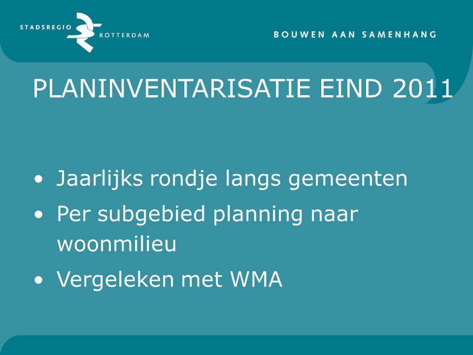 PLANINVENTARISATIE EIND 2011 Jaarlijks rondje langs gemeenten Per subgebied planning naar woonmilieu Vergeleken met WMA