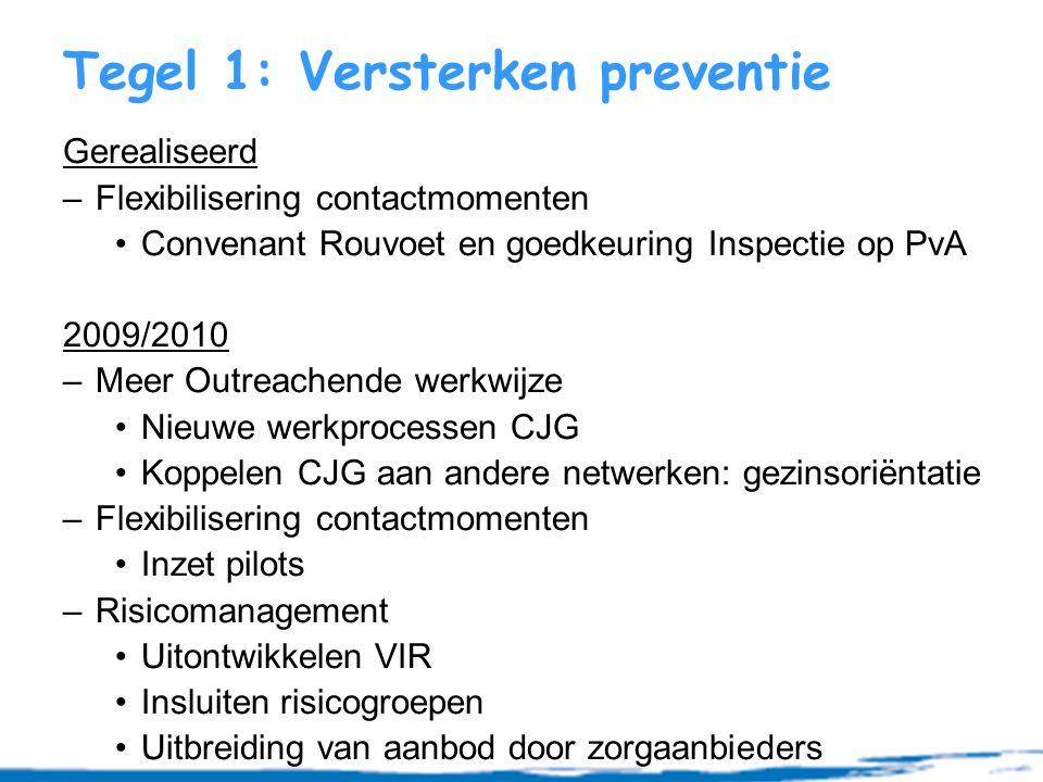 Tegel 1: Versterken preventie Gerealiseerd –Flexibilisering contactmomenten Convenant Rouvoet en goedkeuring Inspectie op PvA 2009/2010 –Meer Outreach