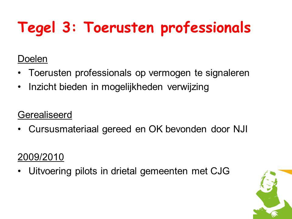 Tegel 3: Toerusten professionals Doelen Toerusten professionals op vermogen te signaleren Inzicht bieden in mogelijkheden verwijzing Gerealiseerd Curs