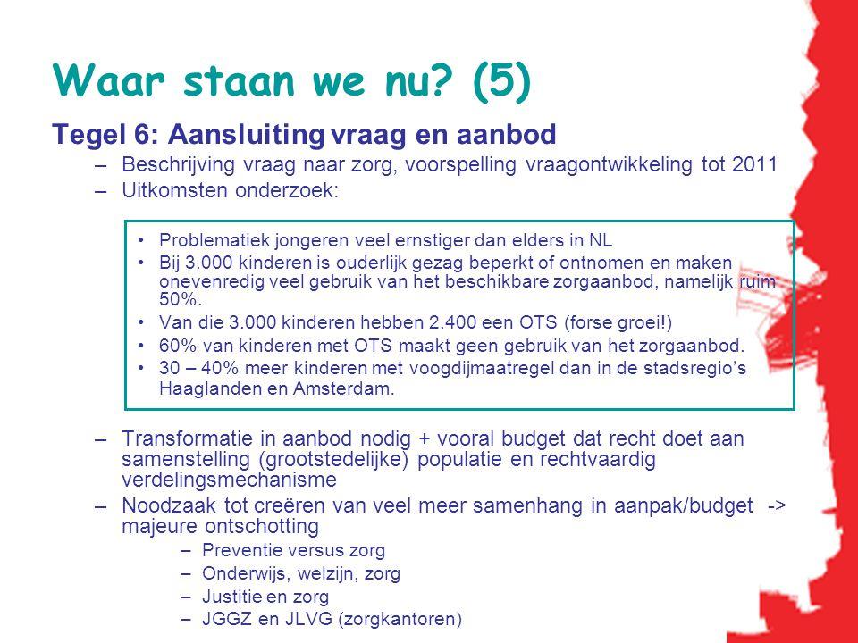 Waar staan we nu? (5) Tegel 6: Aansluiting vraag en aanbod –Beschrijving vraag naar zorg, voorspelling vraagontwikkeling tot 2011 –Uitkomsten onderzoe