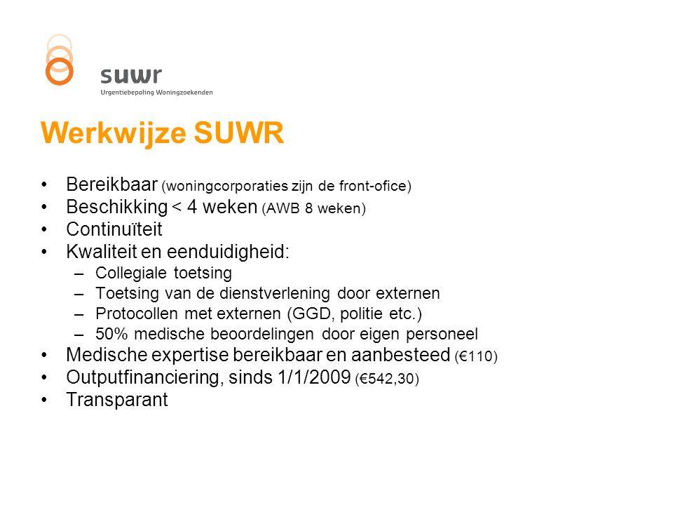 Werkwijze SUWR Bereikbaar (woningcorporaties zijn de front-ofice) Beschikking < 4 weken (AWB 8 weken) Continuïteit Kwaliteit en eenduidigheid: –Colleg