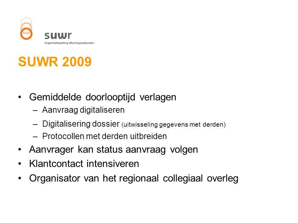 SUWR 2009 Gemiddelde doorlooptijd verlagen –Aanvraag digitaliseren –Digitalisering dossier (uitwisseling gegevens met derden) –Protocollen met derden