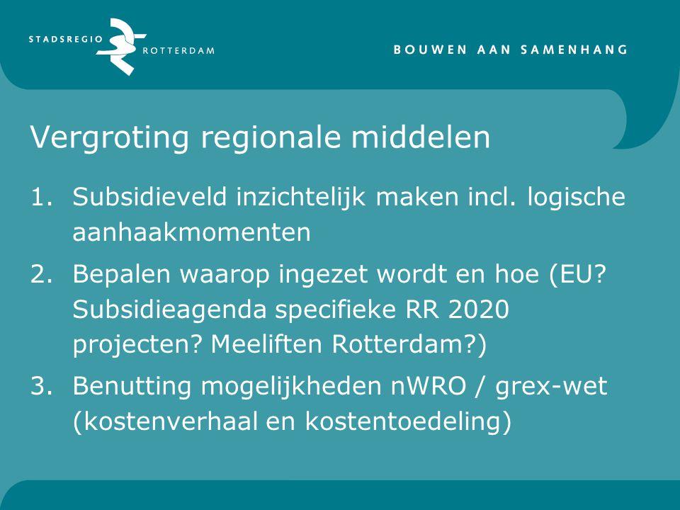 Vergroting regionale middelen 1.Subsidieveld inzichtelijk maken incl.