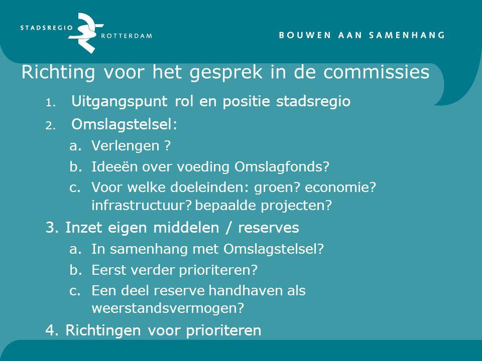 Richting voor het gesprek in de commissies 1. Uitgangspunt rol en positie stadsregio 2.