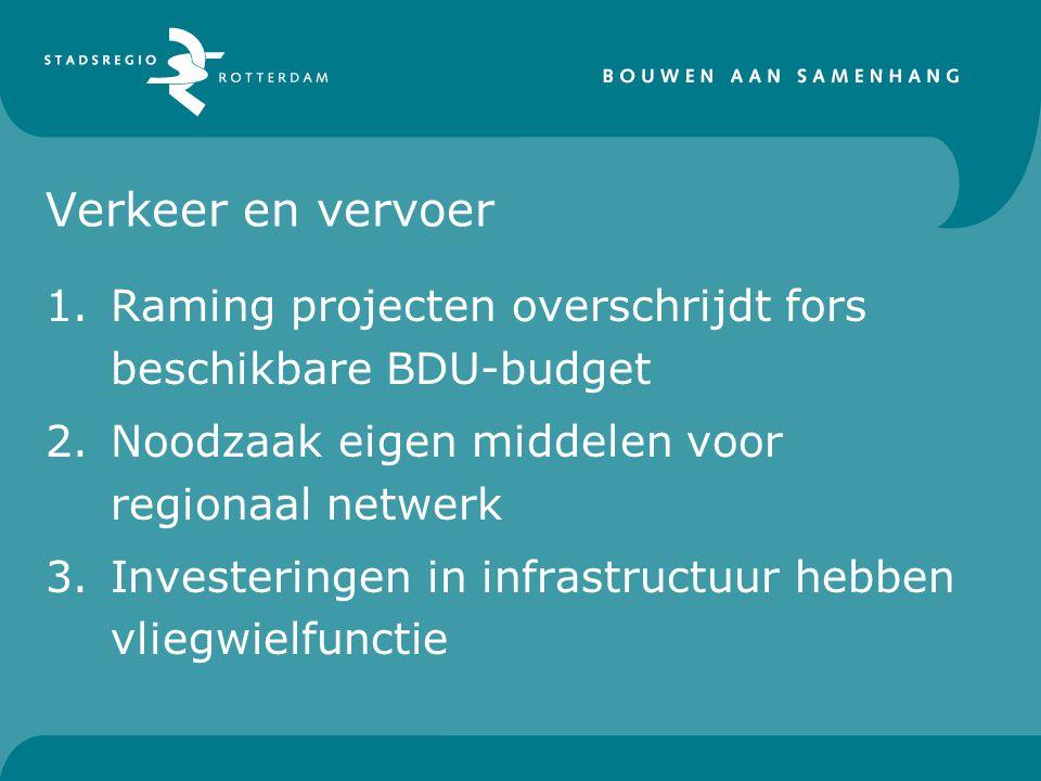 Verkeer en vervoer 1.Raming projecten overschrijdt fors beschikbare BDU-budget 2.Noodzaak eigen middelen voor regionaal netwerk 3.Investeringen in infrastructuur hebben vliegwielfunctie