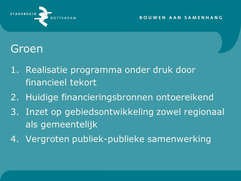 Groen 1.Realisatie programma onder druk door financieel tekort 2.Huidige financieringsbronnen ontoereikend 3.Inzet op gebiedsontwikkeling zowel regionaal als gemeentelijk 4.Vergroten publiek-publieke samenwerking