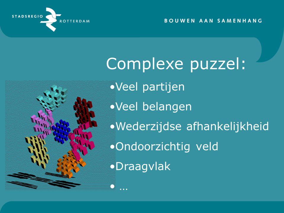 Veel partijen Veel belangen Wederzijdse afhankelijkheid Ondoorzichtig veld Draagvlak … Complexe puzzel: