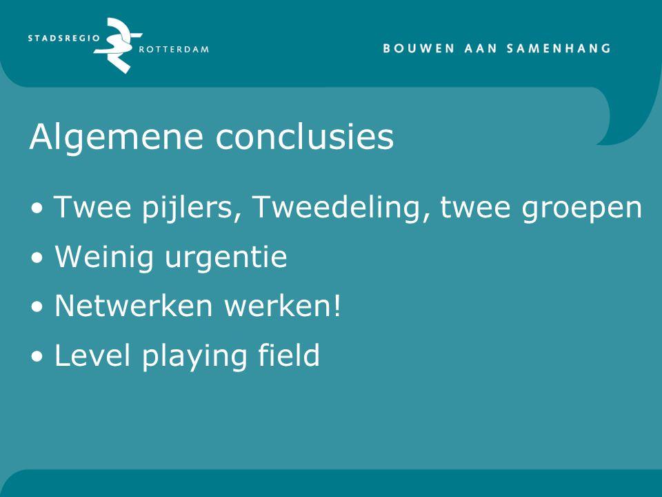 Algemene conclusies Twee pijlers, Tweedeling, twee groepen Weinig urgentie Netwerken werken! Level playing field