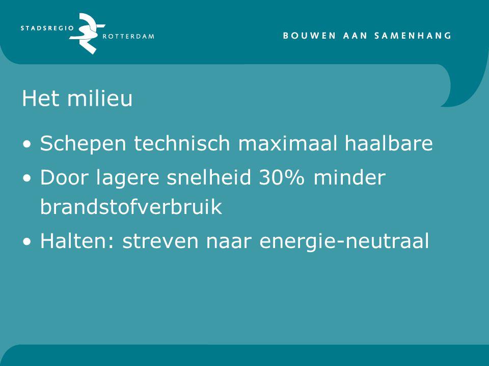 Het milieu Schepen technisch maximaal haalbare Door lagere snelheid 30% minder brandstofverbruik Halten: streven naar energie-neutraal