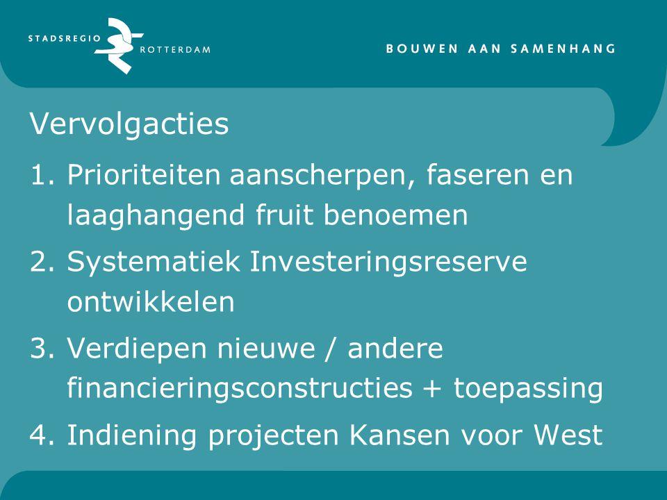 Vervolgacties 1.Prioriteiten aanscherpen, faseren en laaghangend fruit benoemen 2.Systematiek Investeringsreserve ontwikkelen 3.Verdiepen nieuwe / and