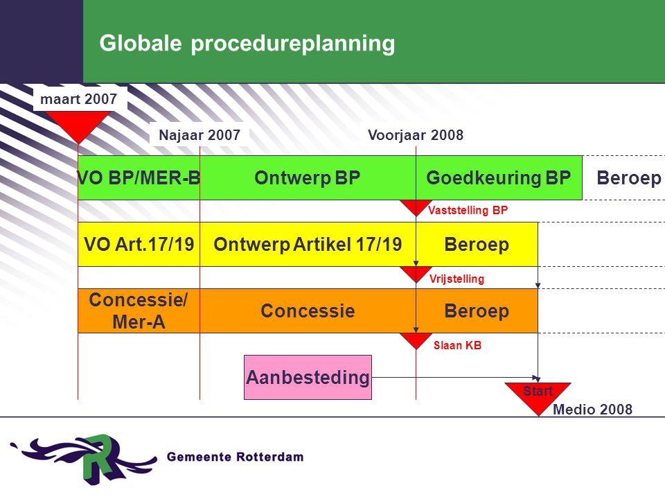 Globale procedureplanning maart 2007 VO BP/MER-B VO Art.17/19 Concessie/ Mer-A Ontwerp BP Ontwerp Artikel 17/19 Concessie Najaar 2007 Goedkeuring BP B